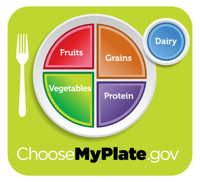 Why I recommend MyPlate over fad diets